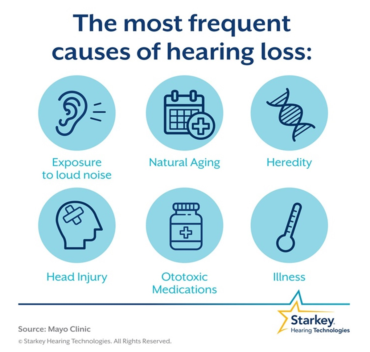 adults causes young Hearing loss in