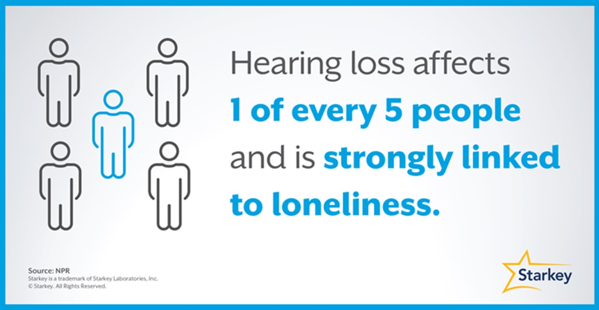 Hearing loss and loneliness are strongly linked.